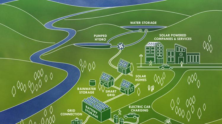 Για την ενεργοποίηση των Ενεργειακών Κοινοτήτων